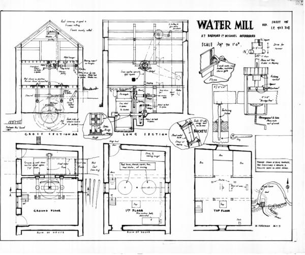 WFRP Water mill