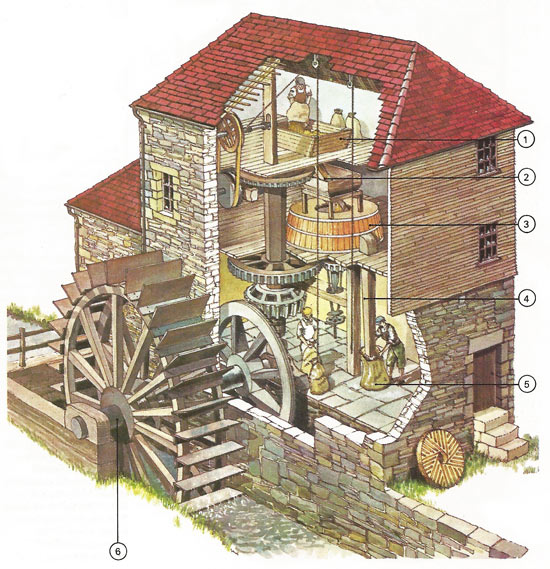 WFRP Maps Water Mill