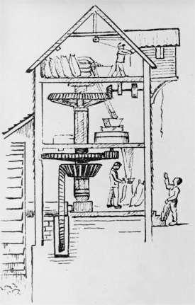 Watermill machinery
